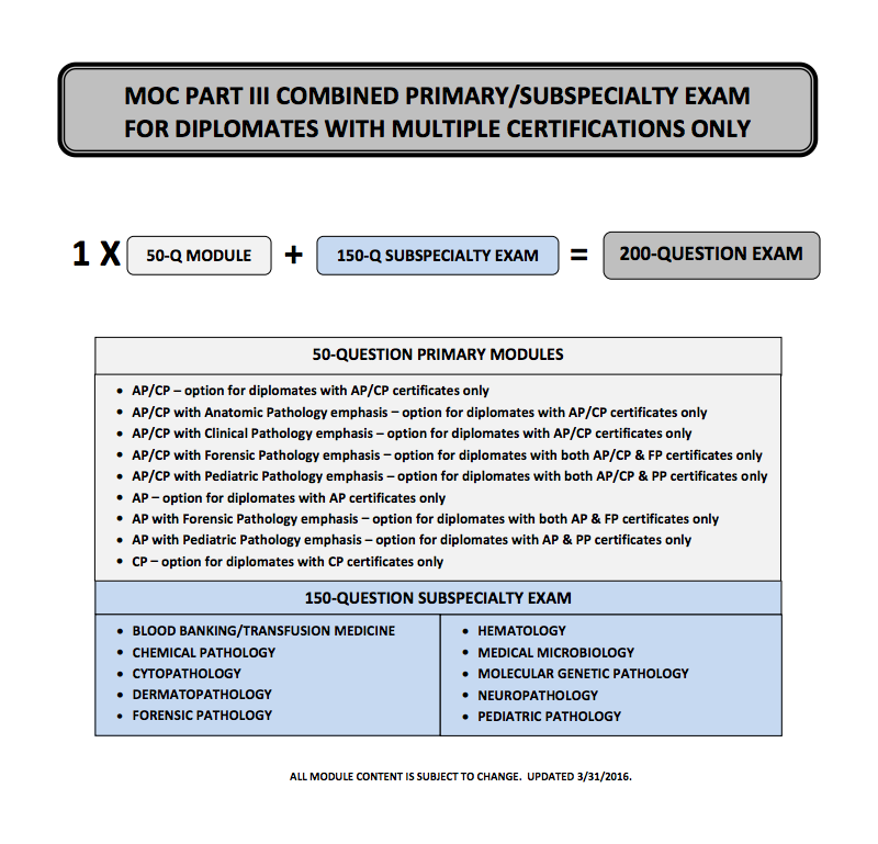 Combined Primary / Subspecialty Exam for diplomates with Multiple Certifications