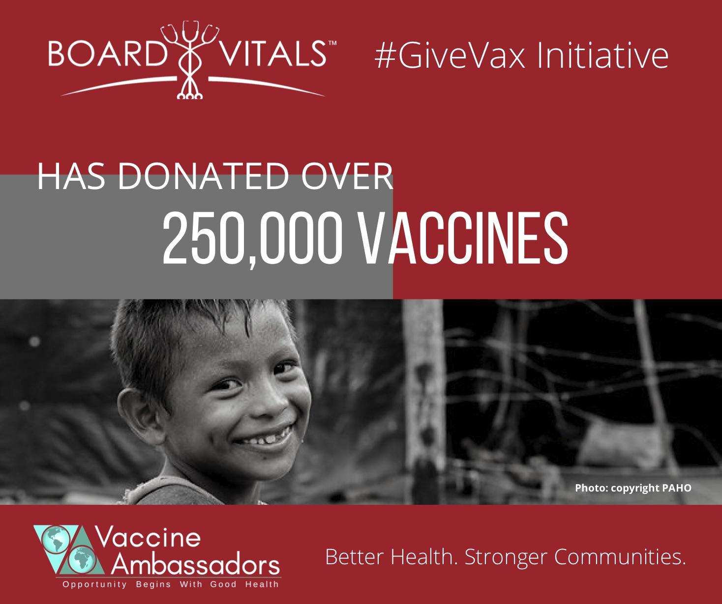 BoardVitals Celebrates 250,000 Vaccines