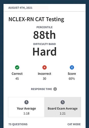 cat testing